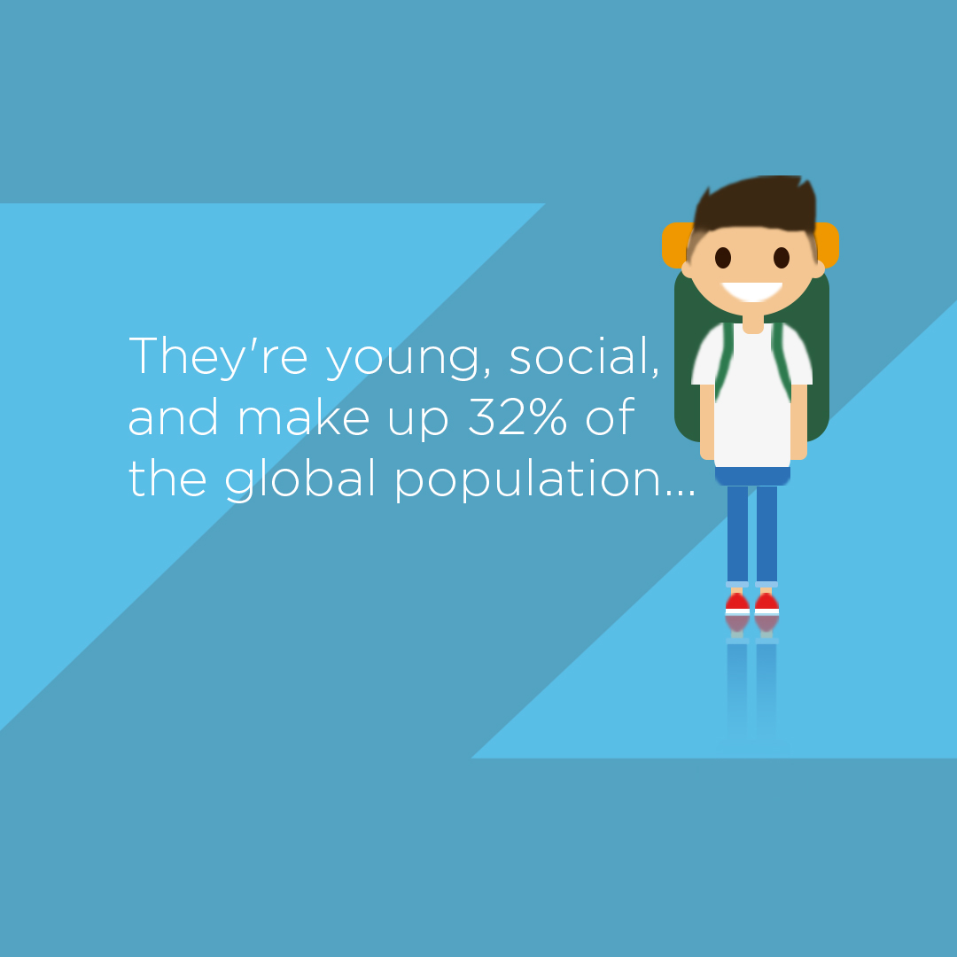 How well do you know Generation Z?