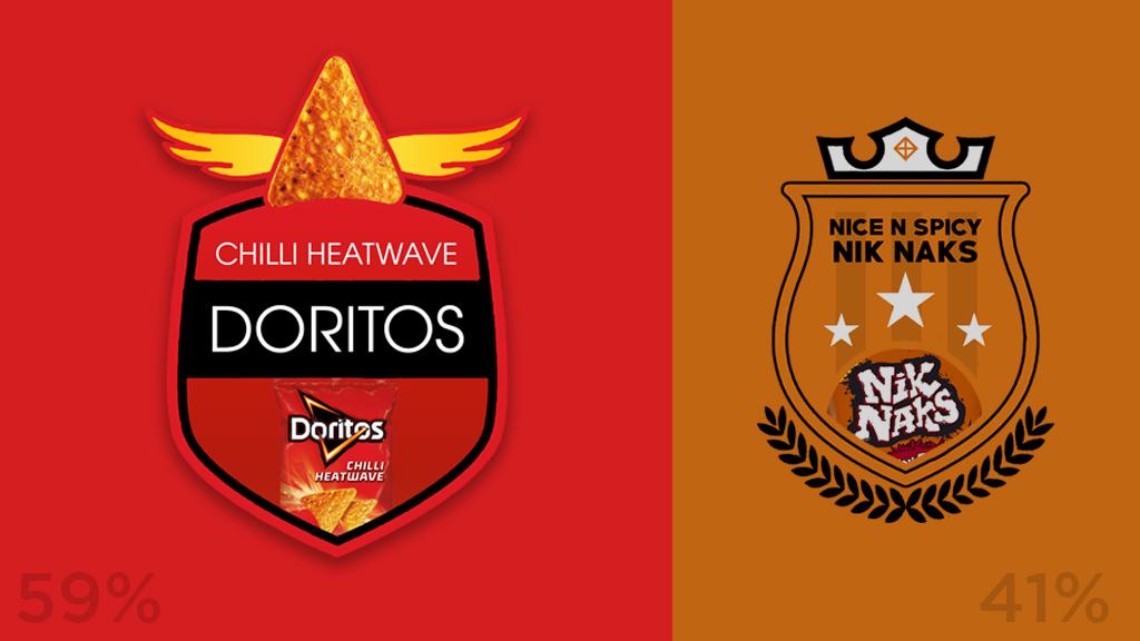 Doritos win