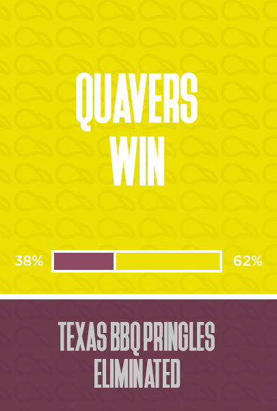 Quavers win