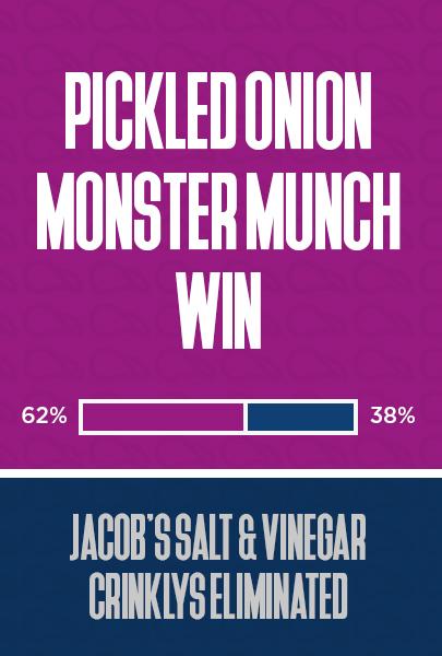 Monster Munch win