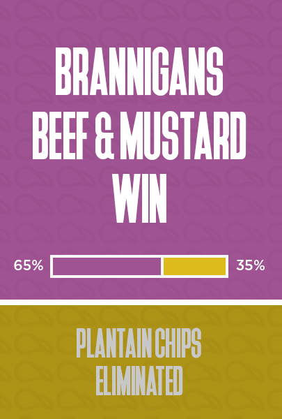 Beef & Mustard win