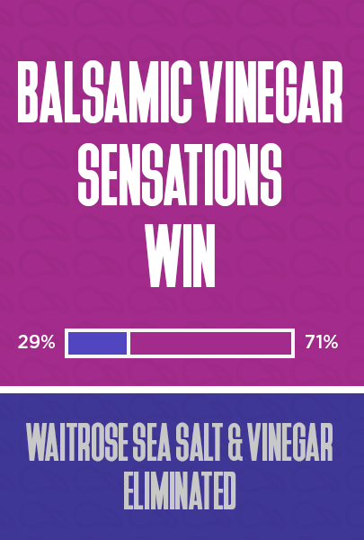 Balsamic Vinegar win