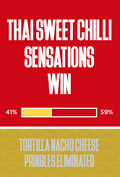 Sweet Chilli win