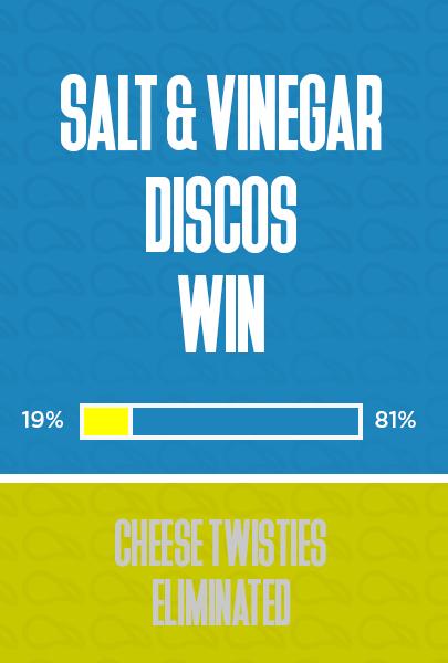 Discos win