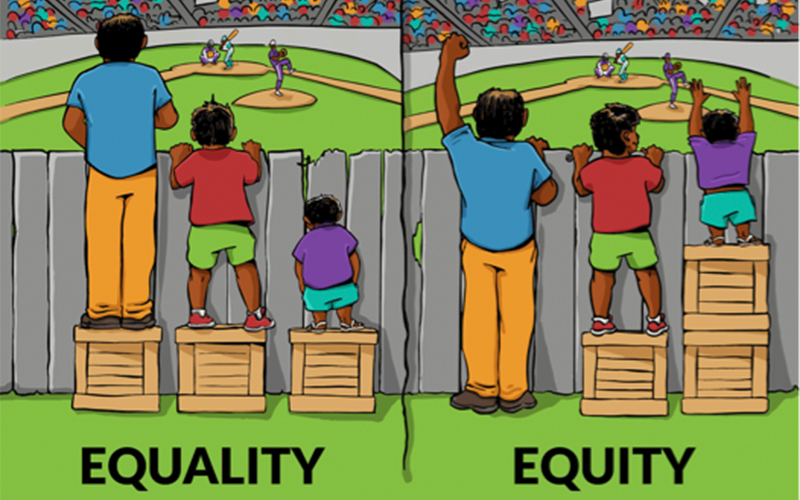 Comparison of equity and equality unfairly laying out the differences with people of different height watching a ball game.